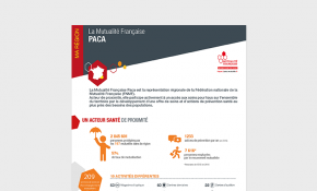 La Mutualité Française Paca est présidée par Jean-Paul Benoit