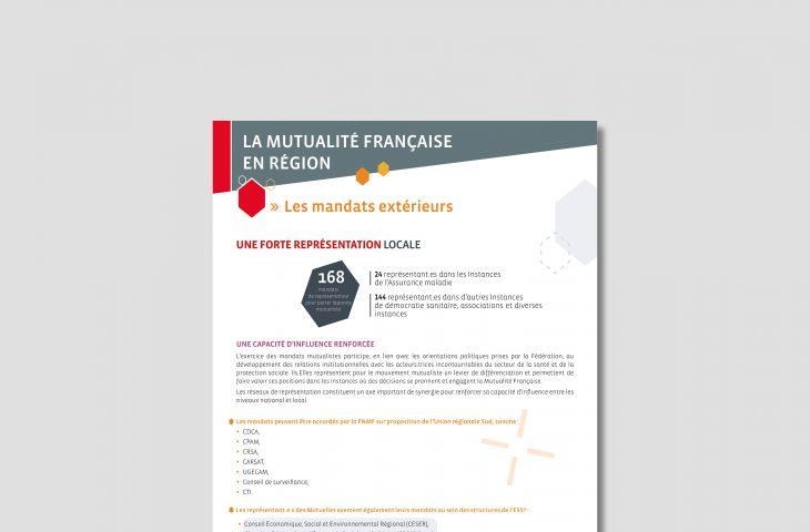 Les mandats extérieurs de la Mutualité Française Sud