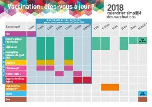 Calendrier de vaccination 2018