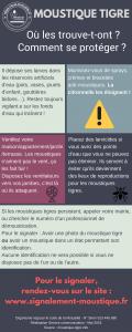 Infographie se protéger du moustique tigre