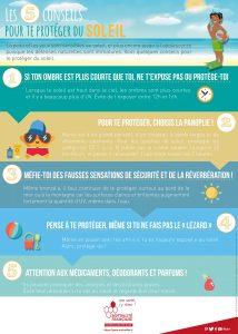 Protection solaire des enfants, protéger ses enfants contre le soleil