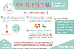 Infographie : sport et fortes chaleurs, comment récupérer ?
