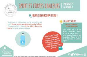 Infographie : sport et fortes chaleurs, pensez à boire !