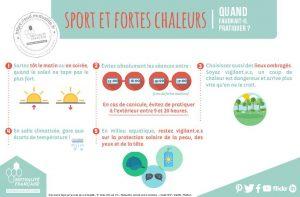 Infographie : sport et fortes chaleurs, quand sortir ?