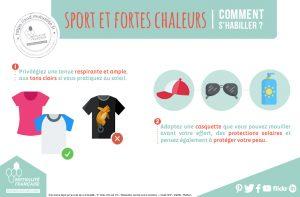 Infographie : sport et fortes chaleurs, comment s'habiller ?