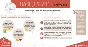 Billet de Julie - Infographie Le goûter, c'est sacré