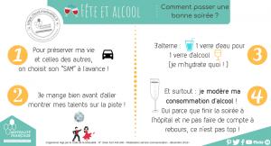 infographie fete et alcool