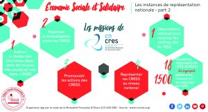 CNCRESS, ESS, Comité national des Cress