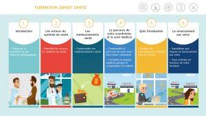 Connaitre ses droits à la santé avec Smart santé
