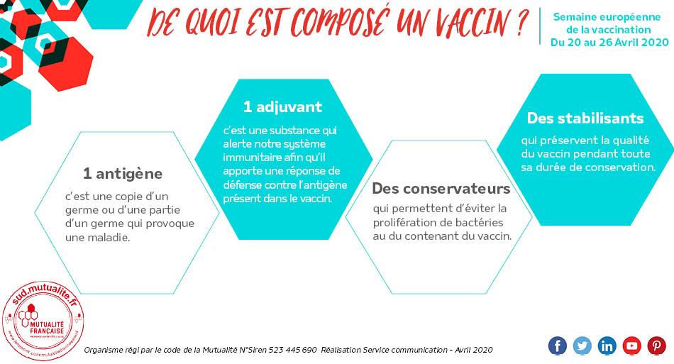 de quoi est composé un vaccin