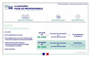 vaccination professionnel covid 19
