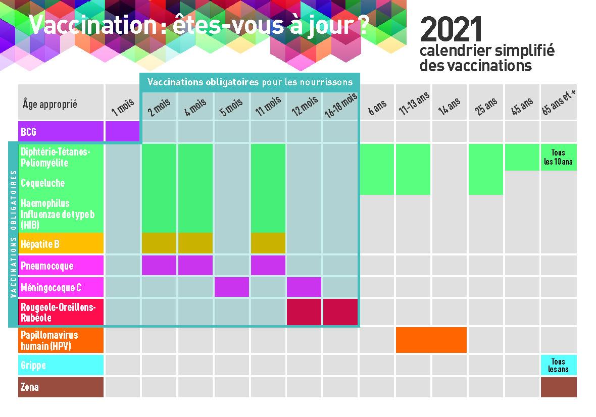 calendrier vaccinale